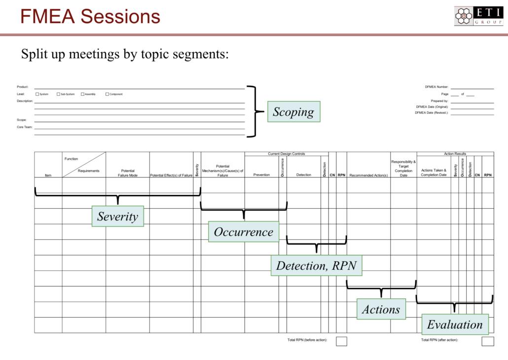 FMEA Sessions